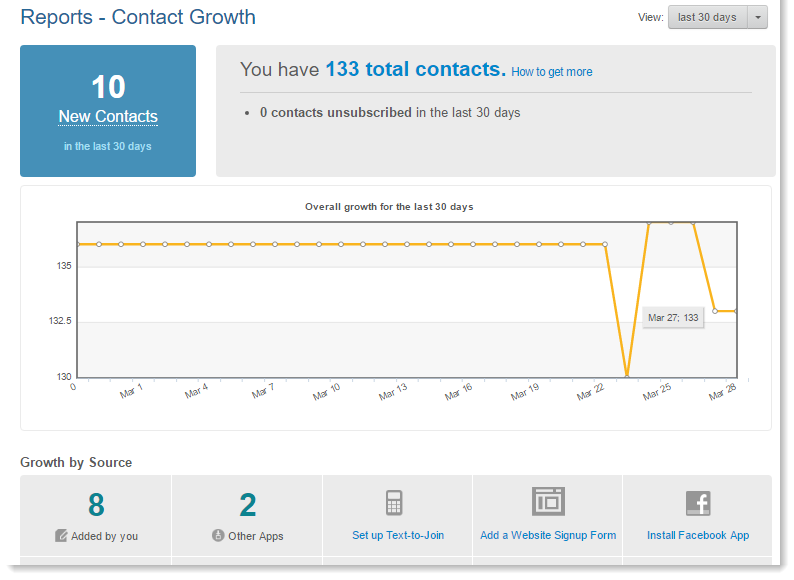 Track Contact List Growth – Contact List